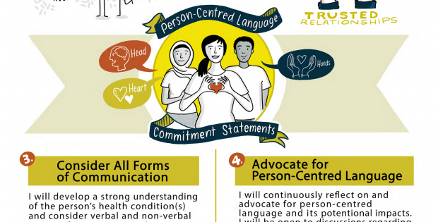 Person-centred language poster from BSO